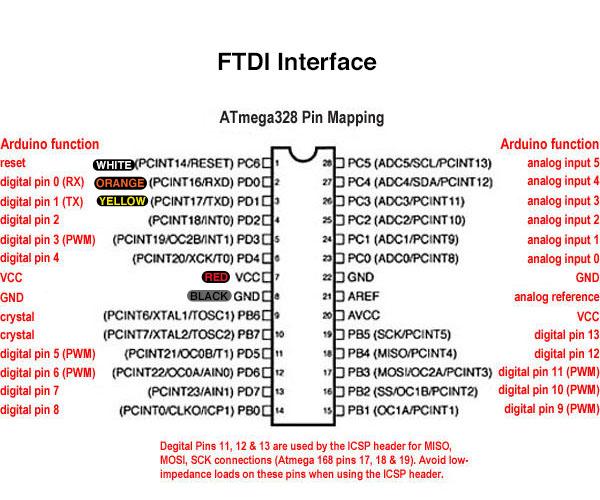 ATmega328 FTDI Header Pins
