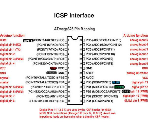 ATmega328 ICSP Header Pins