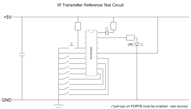 IR Transmitter Test Circuit
